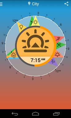the differences in peoples circadian rhythms at different times of the day Does time-of-day of instruction impact class achievement  processes of people circadian rhythm  different times of day in this study.